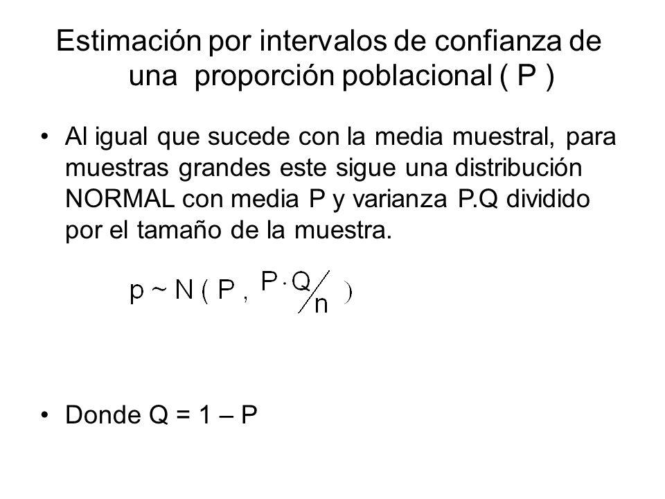 Estimación por intervalos de confianza de una proporción poblacional ( P )