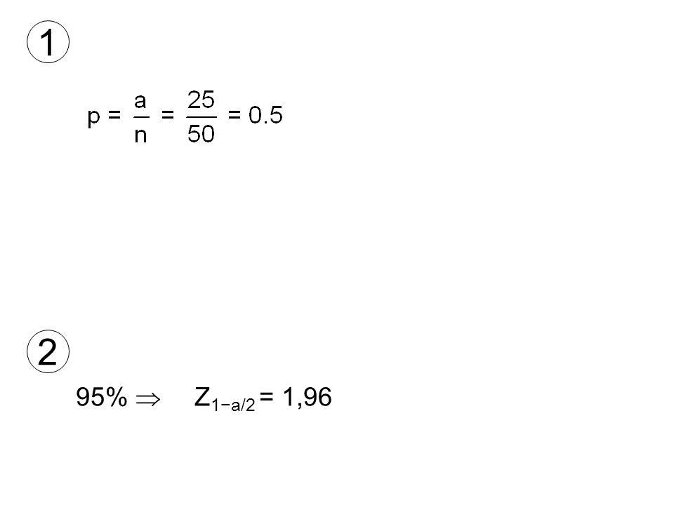 1 2 95%  Z1−a/2 = 1,96