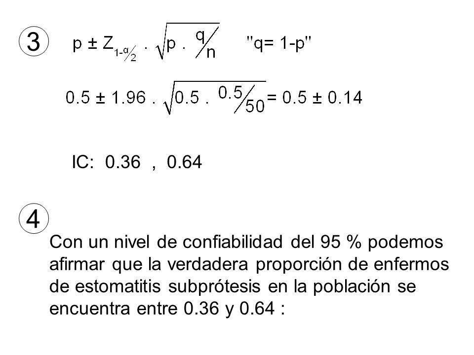 3 4 IC: 0.36 , 0.64 Con un nivel de confiabilidad del 95 % podemos