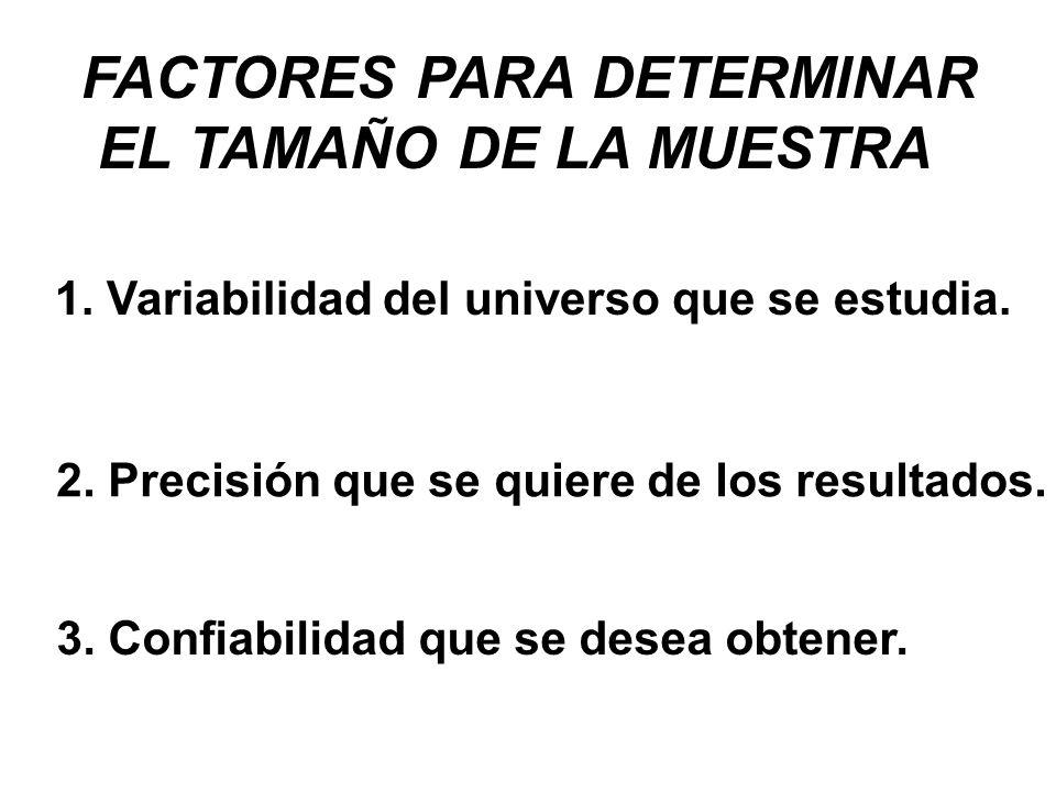 FACTORES PARA DETERMINAR EL TAMAÑO DE LA MUESTRA