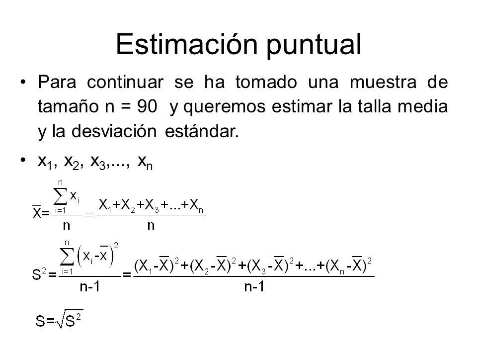 Estimación puntual Para continuar se ha tomado una muestra de tamaño n = 90 y queremos estimar la talla media y la desviación estándar.