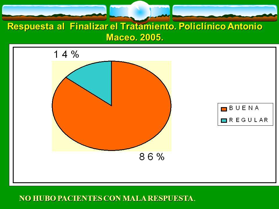 Respuesta al Finalizar el Tratamiento. Policlínico Antonio Maceo. 2005.