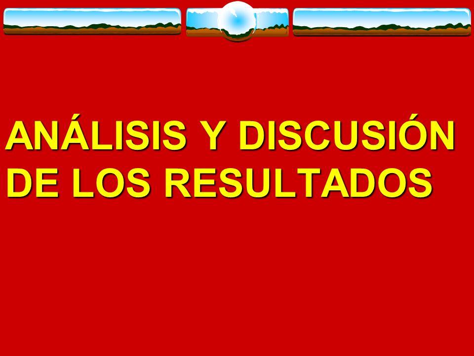ANÁLISIS Y DISCUSIÓN DE LOS RESULTADOS