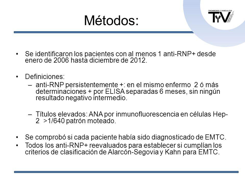 Métodos:Se identificaron los pacientes con al menos 1 anti-RNP+ desde enero de 2006 hasta diciembre de 2012.