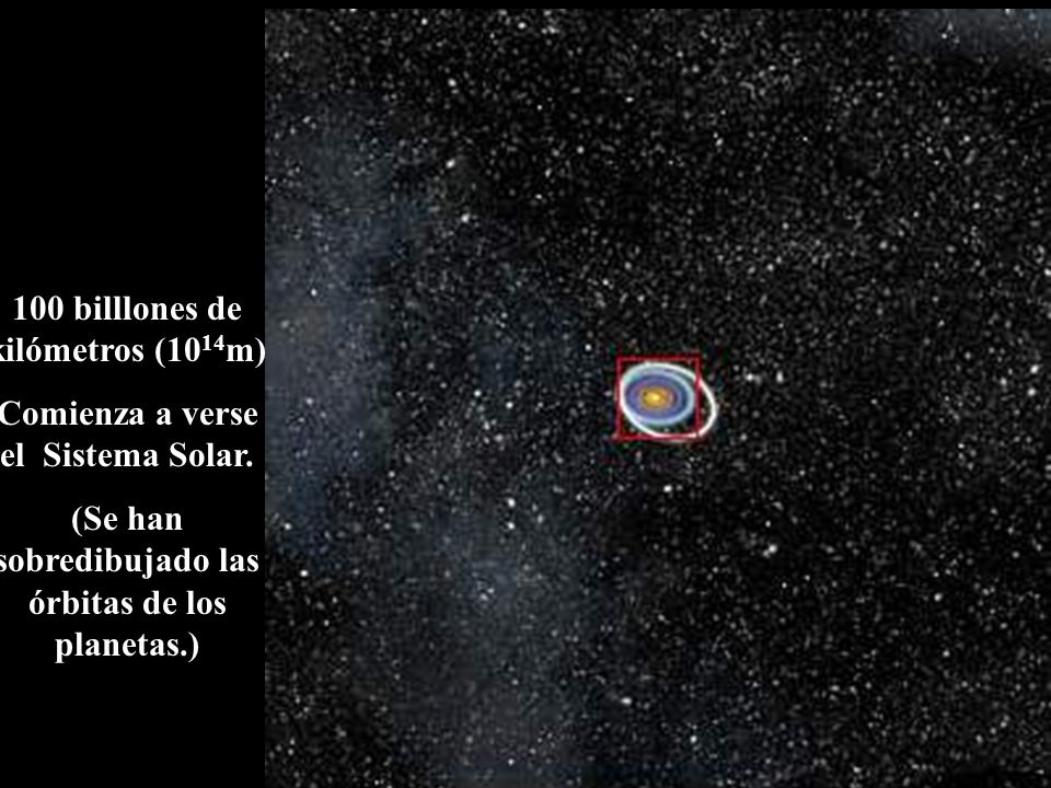 100 billlones de kilómetros (1014m) Comienza a verse el Sistema Solar.