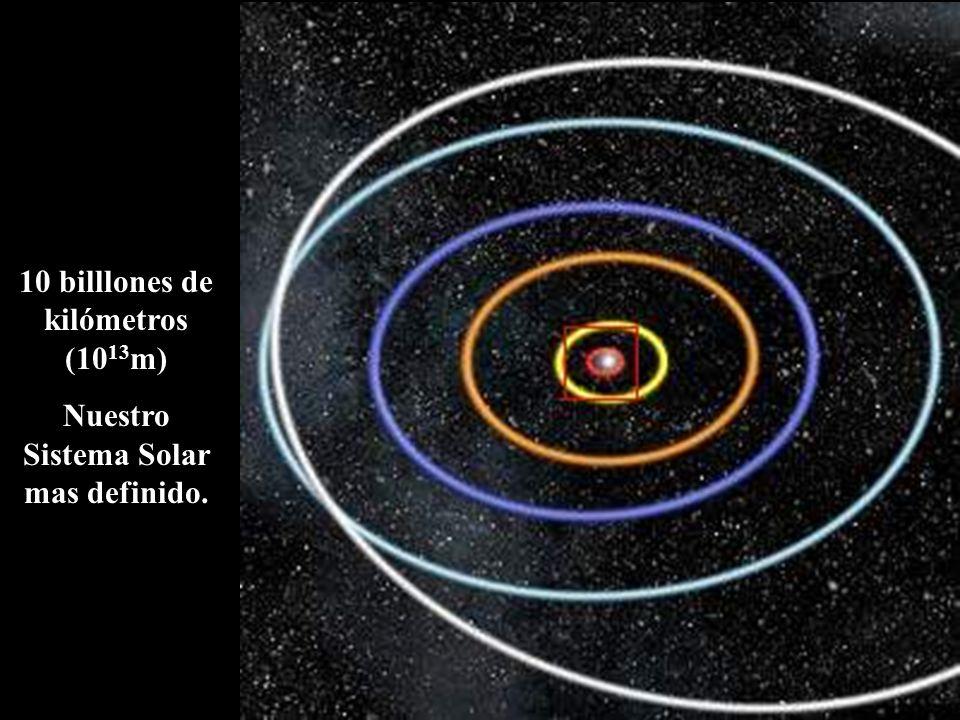 10 billlones de kilómetros (1013m) Nuestro Sistema Solar mas definido.