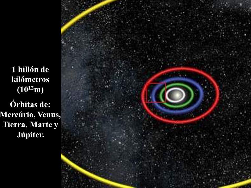 1 billón de kilómetros (1012m)