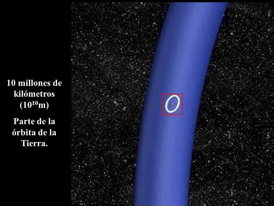 10 millones de kilómetros (1010m) Parte de la órbita de la Tierra.