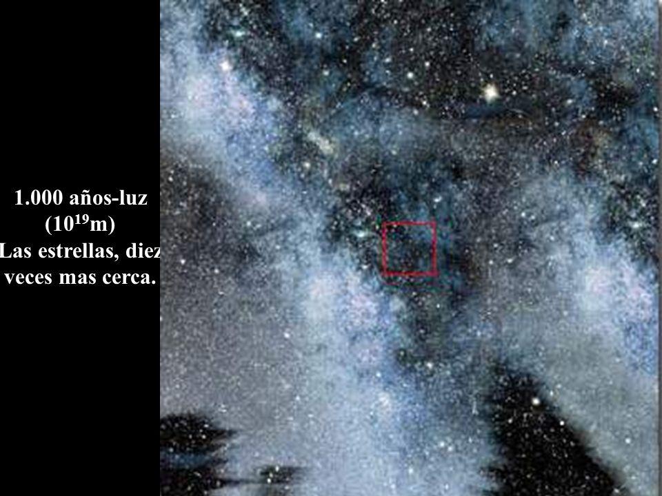 1.000 años-luz (1019m) Las estrellas, diez veces mas cerca.