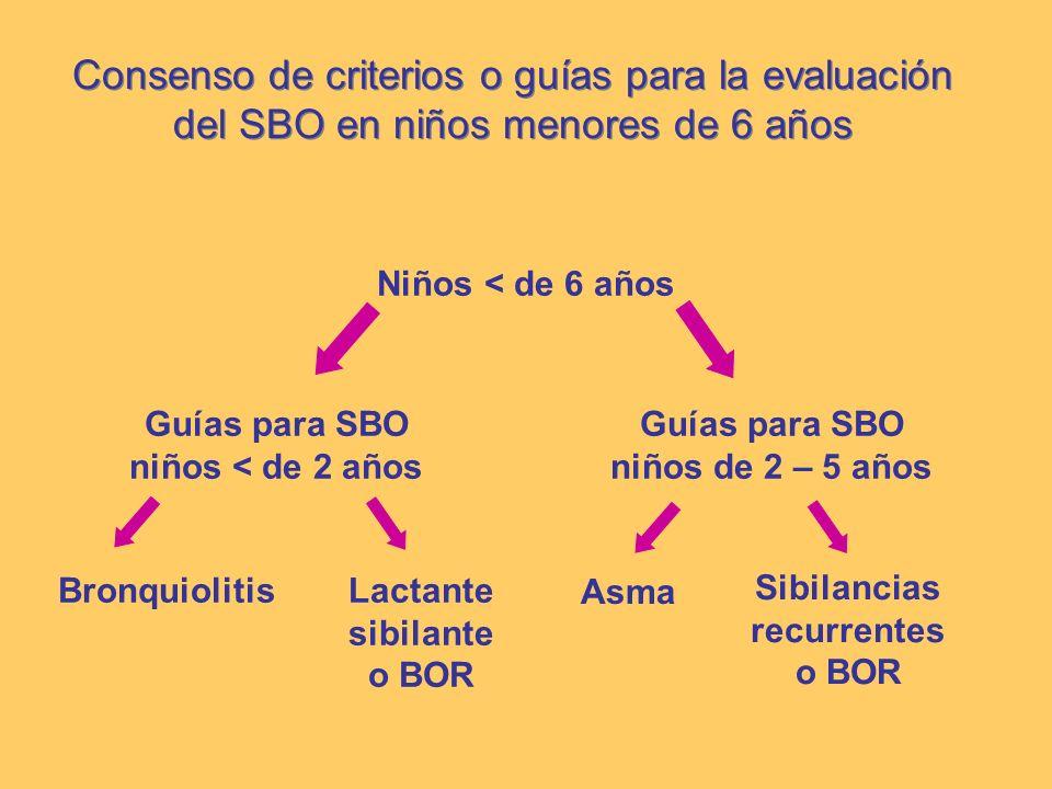 Consenso de criterios o guías para la evaluación del SBO en niños menores de 6 años