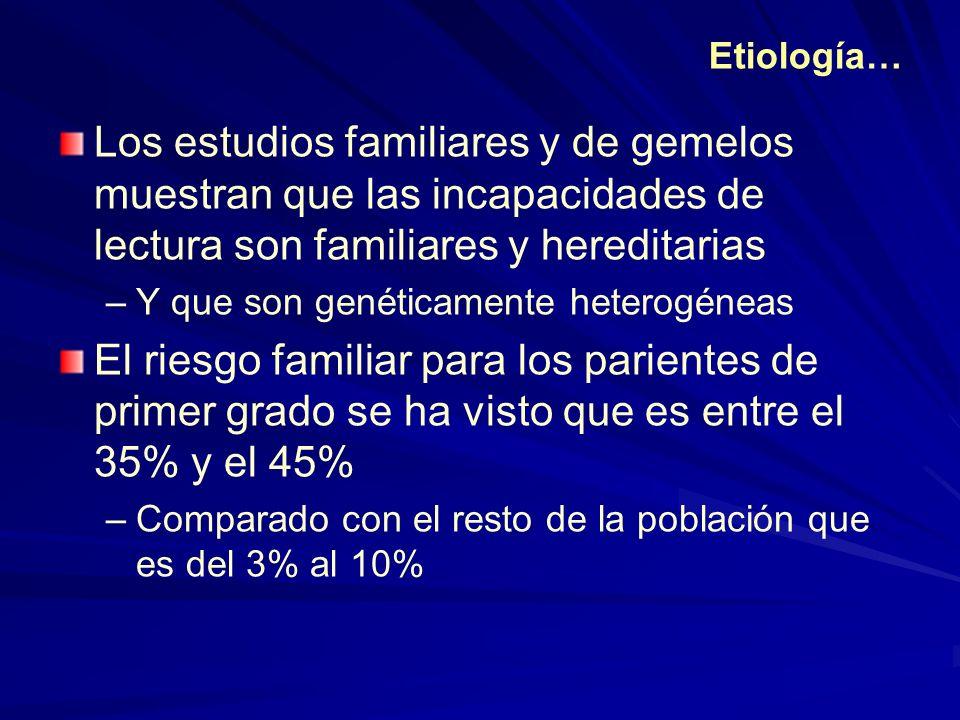 Etiología… Los estudios familiares y de gemelos muestran que las incapacidades de lectura son familiares y hereditarias.