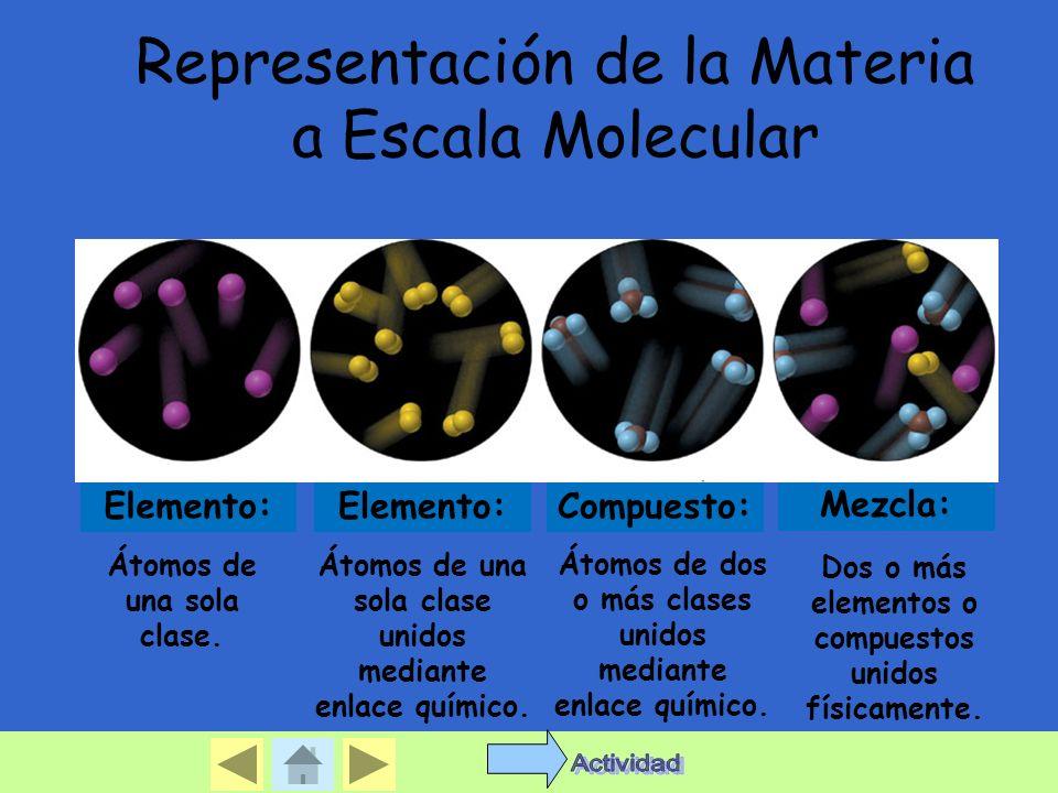 Representación de la Materia a Escala Molecular