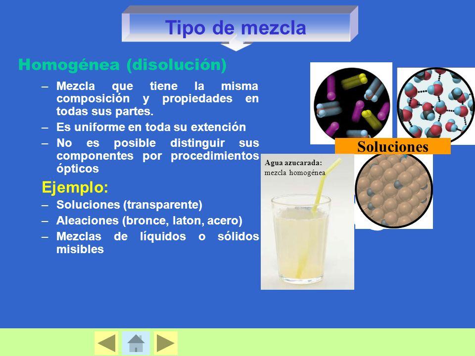 Tipo de mezcla Homogénea (disolución) Ejemplo: Soluciones