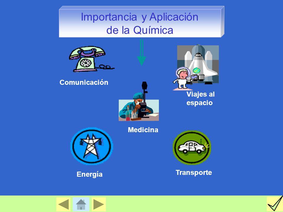 Importancia y Aplicación