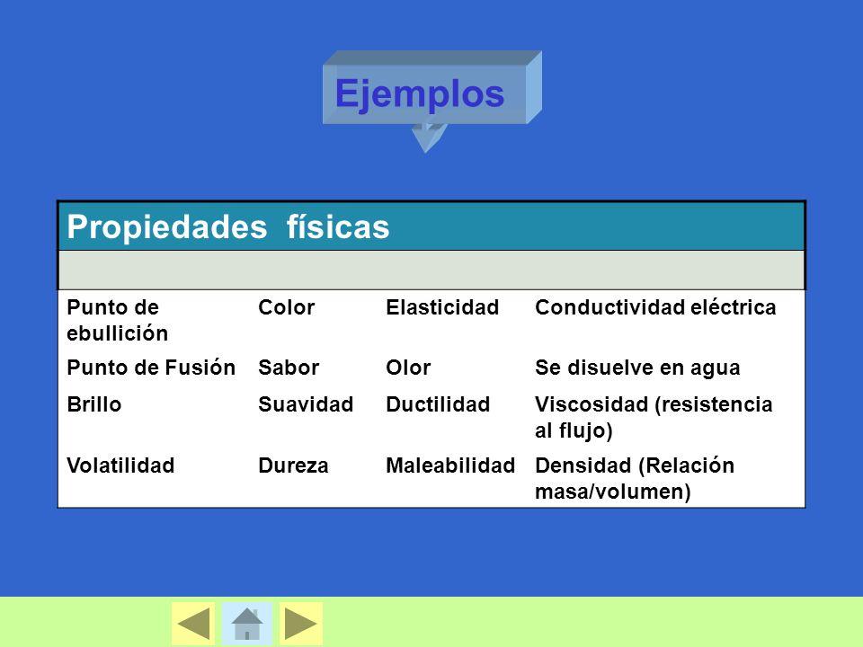 Ejemplos Propiedades físicas Punto de ebullición Color Elasticidad