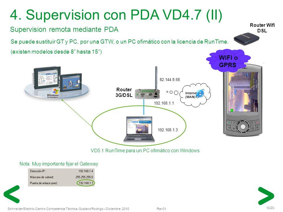 4. Supervision con PDA VD4.7 (II)