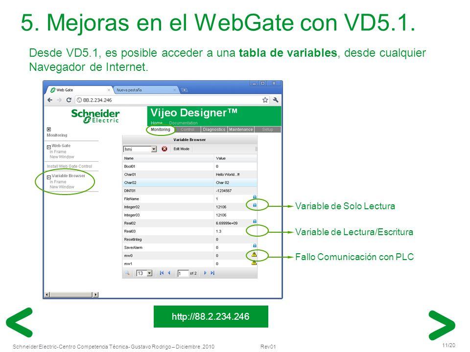 5. Mejoras en el WebGate con VD5.1.
