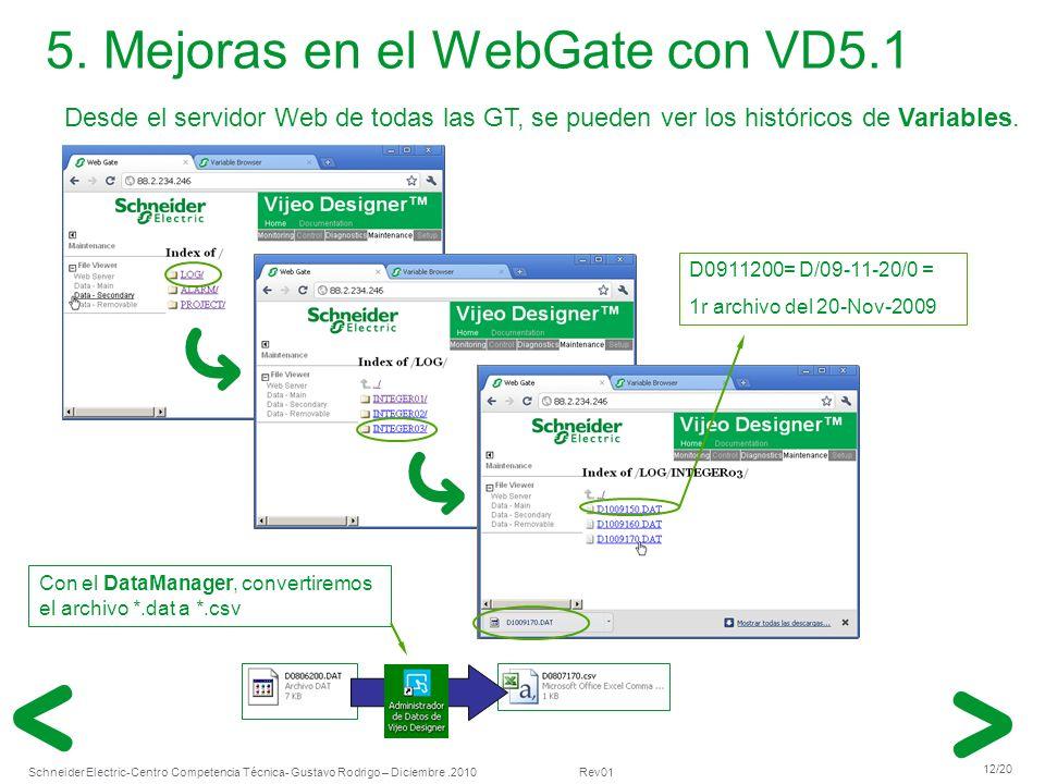 5. Mejoras en el WebGate con VD5.1