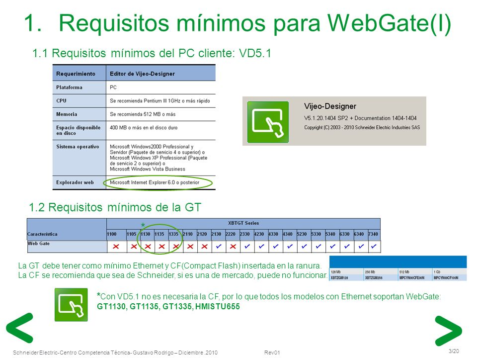 Requisitos mínimos para WebGate(I)