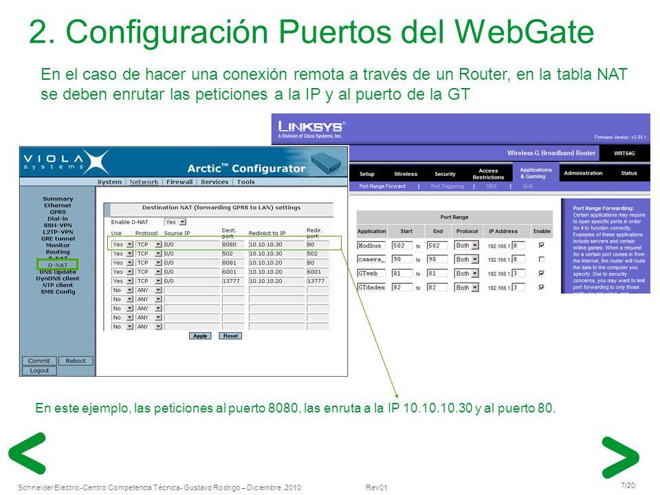 2. Configuración Puertos del WebGate