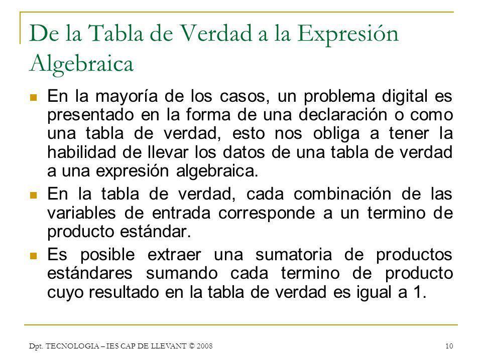 De la Tabla de Verdad a la Expresión Algebraica