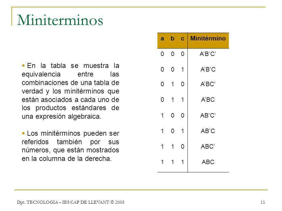 Miniterminos a. b. c. Minitérmino. A'B'C' 1. A'B'C. A'BC' A'BC. AB'C' AB'C. ABC' ABC.