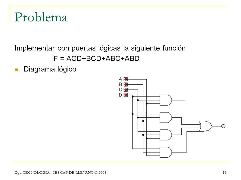 Problema Implementar con puertas lógicas la siguiente función