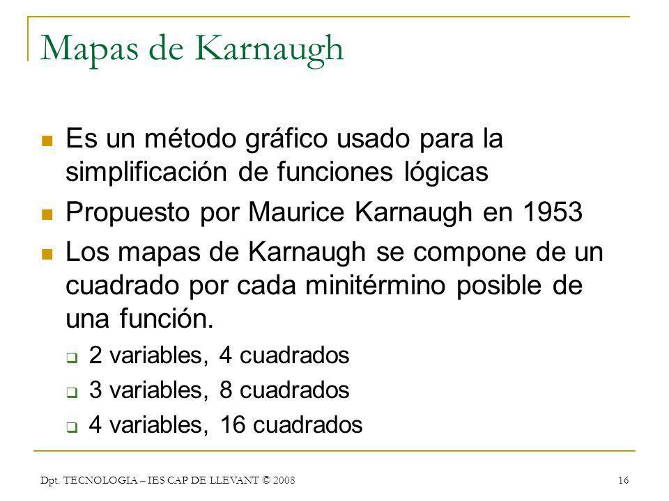 Mapas de Karnaugh Es un método gráfico usado para la simplificación de funciones lógicas. Propuesto por Maurice Karnaugh en 1953.
