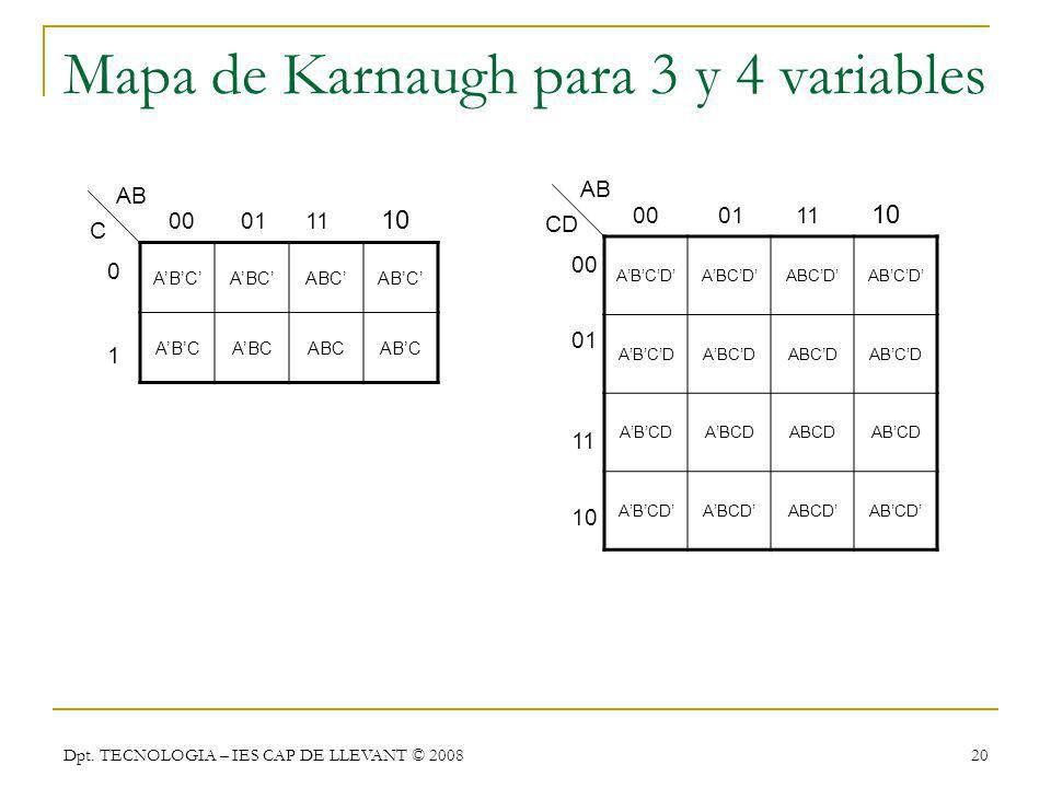 Mapa de Karnaugh para 3 y 4 variables