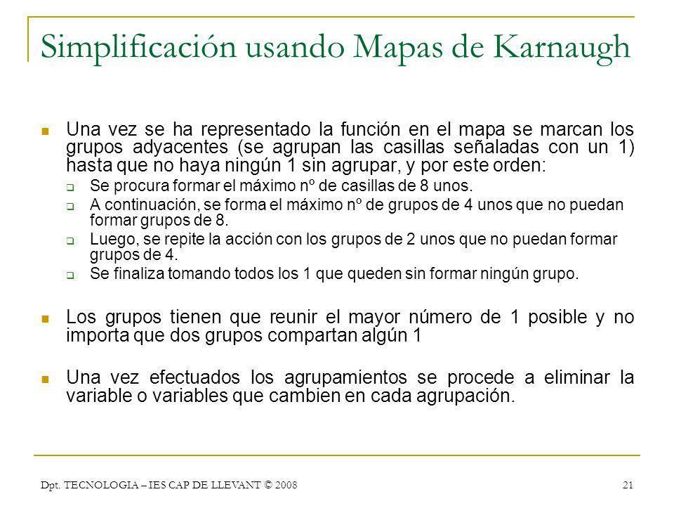 Simplificación usando Mapas de Karnaugh