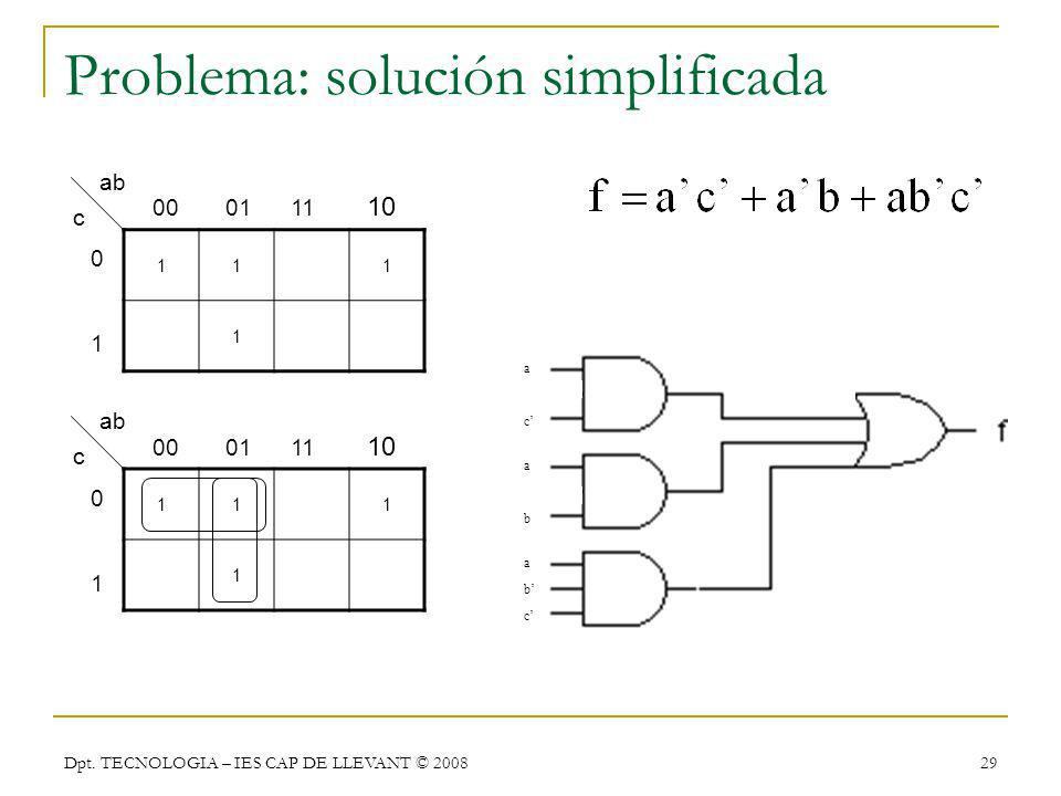 Problema: solución simplificada
