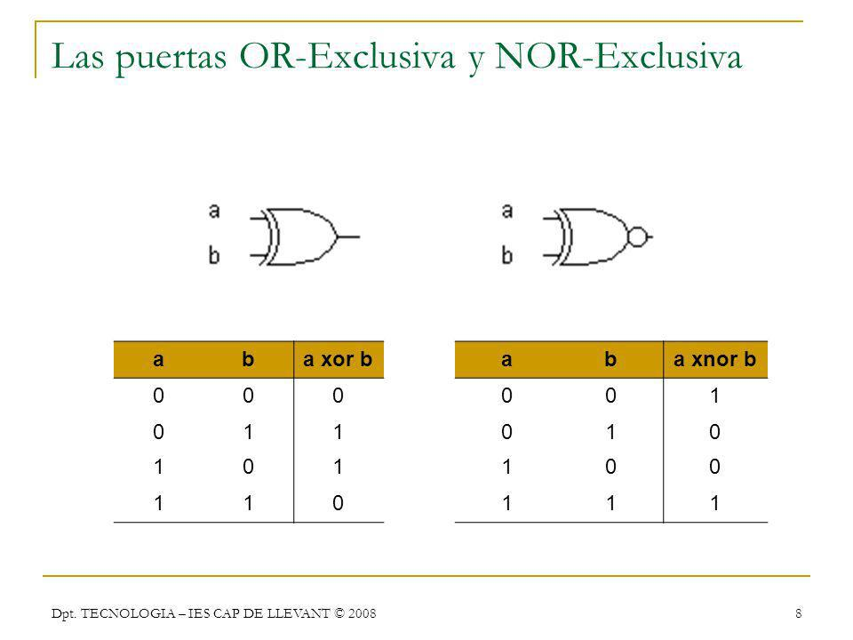 Las puertas OR-Exclusiva y NOR-Exclusiva