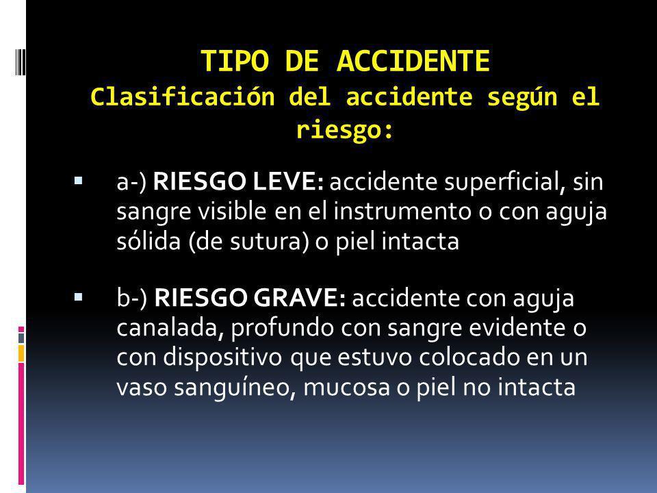 TIPO DE ACCIDENTE Clasificación del accidente según el riesgo: