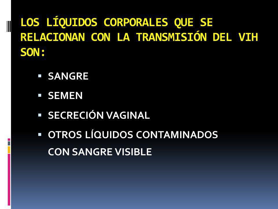 LOS LÍQUIDOS CORPORALES QUE SE RELACIONAN CON LA TRANSMISIÓN DEL VIH SON:
