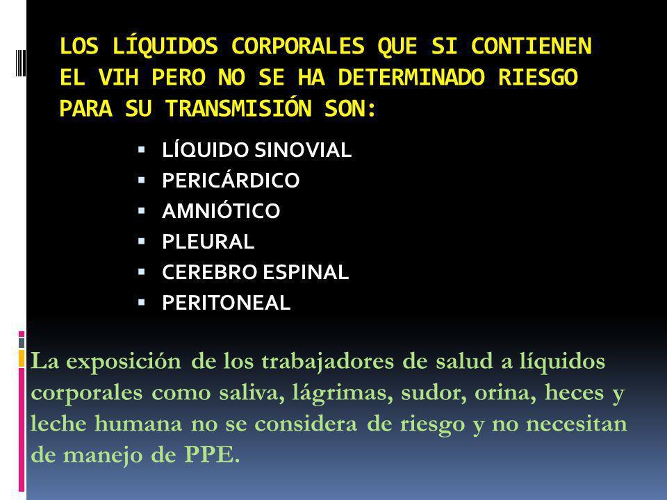 LOS LÍQUIDOS CORPORALES QUE SI CONTIENEN EL VIH PERO NO SE HA DETERMINADO RIESGO PARA SU TRANSMISIÓN SON: