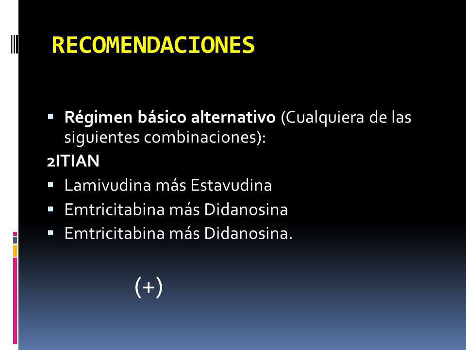RECOMENDACIONES Régimen básico alternativo (Cualquiera de las siguientes combinaciones): 2ITIAN. Lamivudina más Estavudina.
