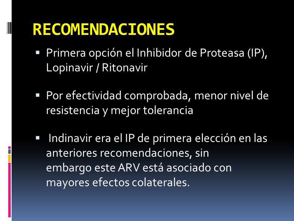 RECOMENDACIONES Primera opción el Inhibidor de Proteasa (IP), Lopinavir / Ritonavir.