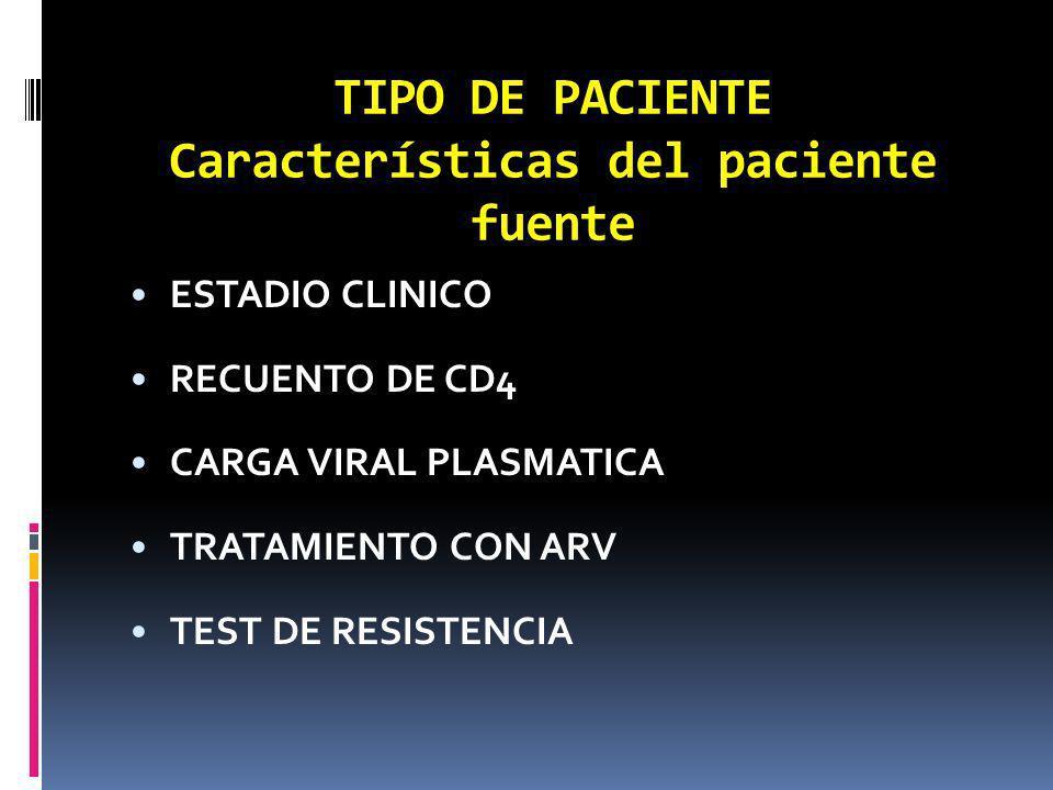 TIPO DE PACIENTE Características del paciente fuente