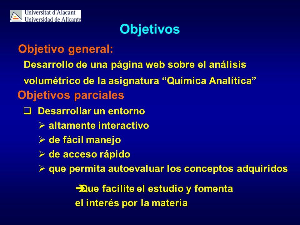 Objetivos Objetivo general: Objetivos parciales