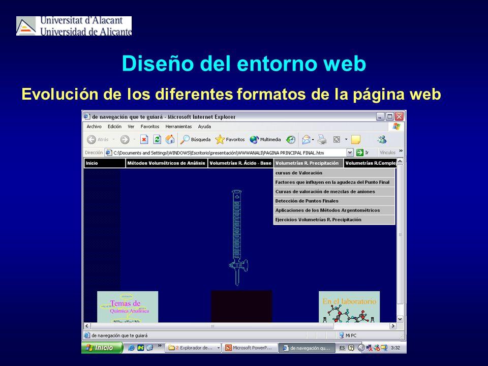 Diseño del entorno web Evolución de los diferentes formatos de la página web.