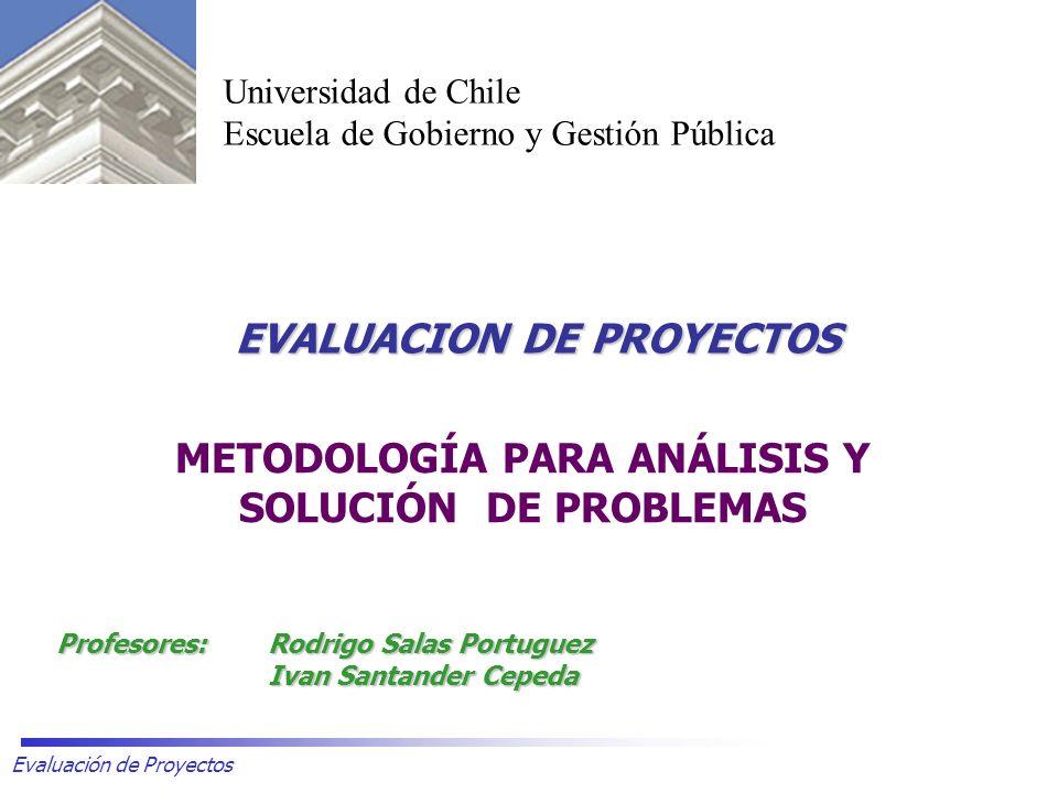 METODOLOGÍA PARA ANÁLISIS Y SOLUCIÓN DE PROBLEMAS