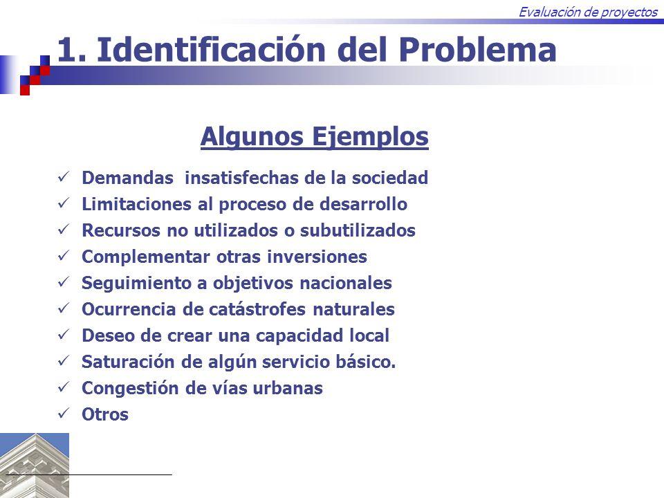 1. Identificación del Problema