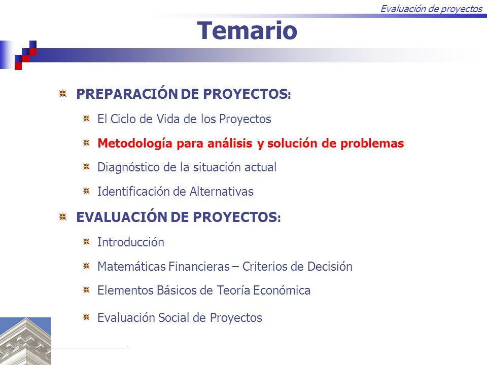 Temario PREPARACIÓN DE PROYECTOS: EVALUACIÓN DE PROYECTOS:
