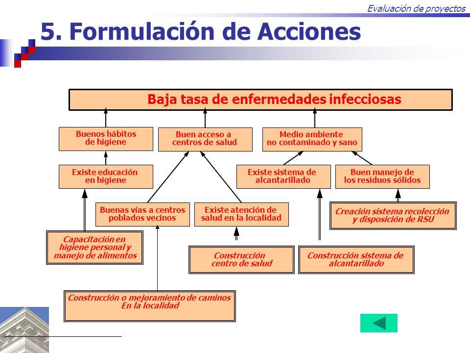 5. Formulación de Acciones