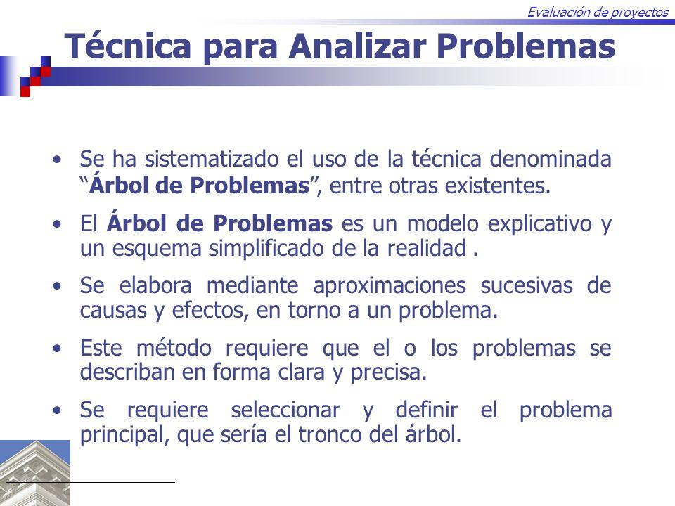 Técnica para Analizar Problemas