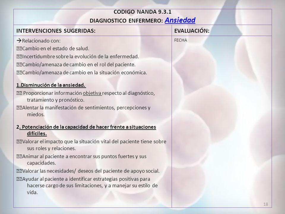 CODIGO NANDA 9.3.1 DIAGNOSTICO ENFERMERO: Ansiedad