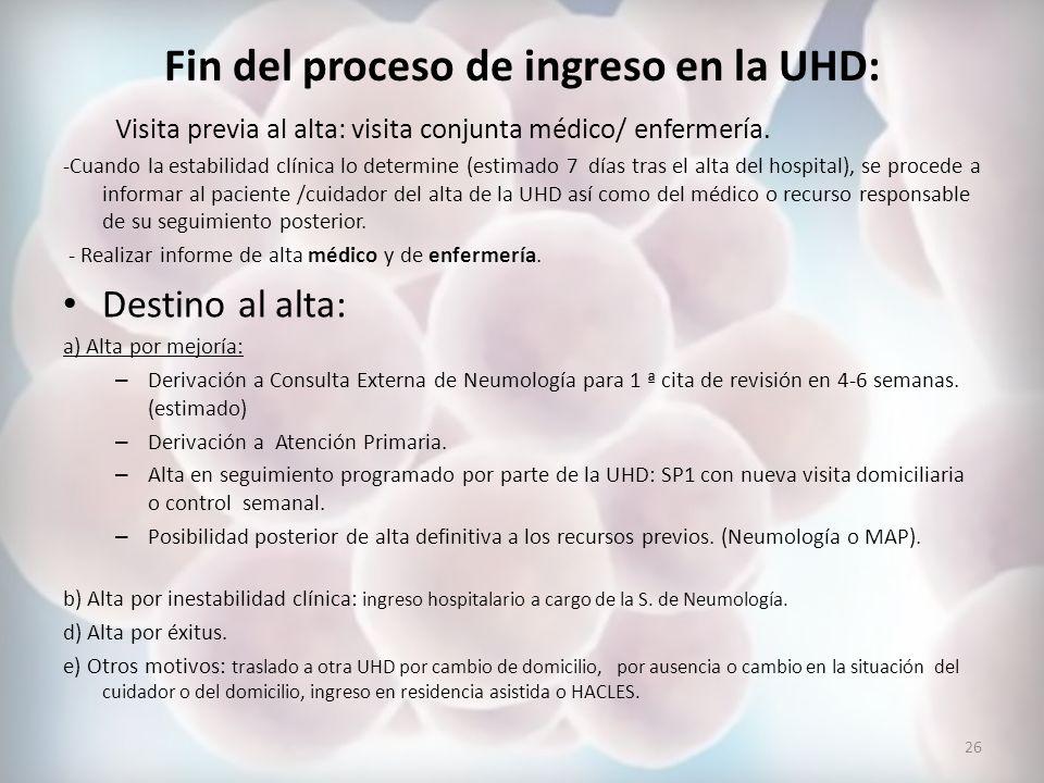 Fin del proceso de ingreso en la UHD: