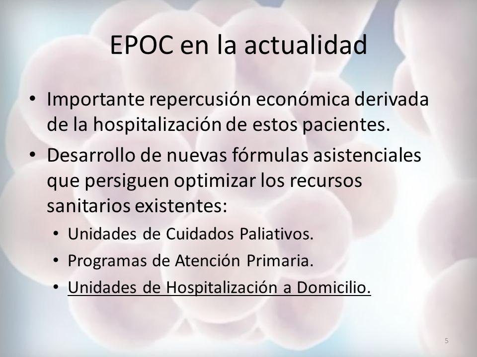 EPOC en la actualidad Importante repercusión económica derivada de la hospitalización de estos pacientes.