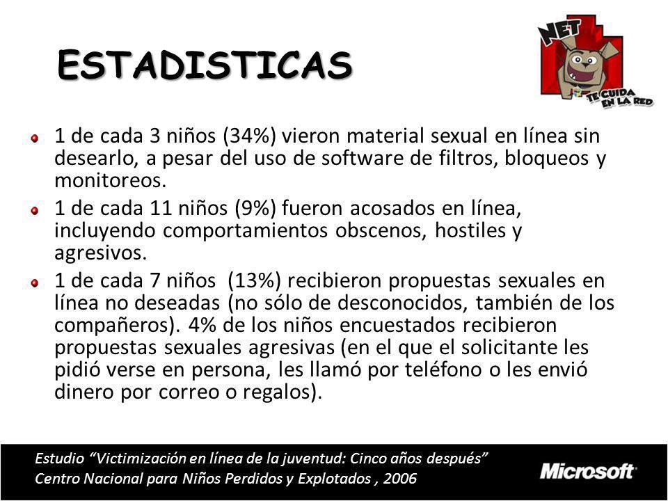 ESTADISTICAS 1 de cada 3 niños (34%) vieron material sexual en línea sin desearlo, a pesar del uso de software de filtros, bloqueos y monitoreos.