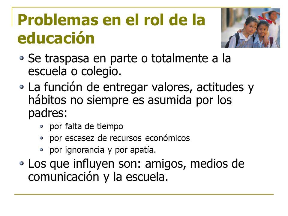 Problemas en el rol de la educación